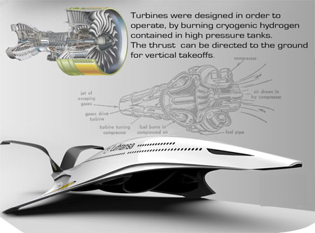 New Vertical TakeOff With A350H Airliner Pwered by Cryogenic Hydrogen 04