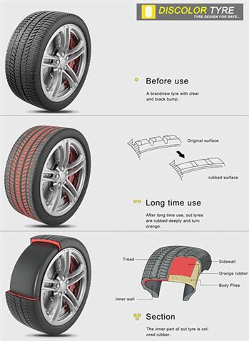 Discolor Safety Tires - 02